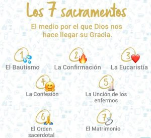 Los 7 Sacramentos Cristianos